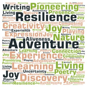 adventure word cloud